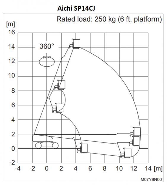 Aichi SP14CJ diagram