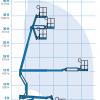 Genie Z-34-22N diagram